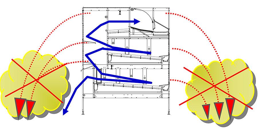 Disegno di una voliera e del flusso d'aria
